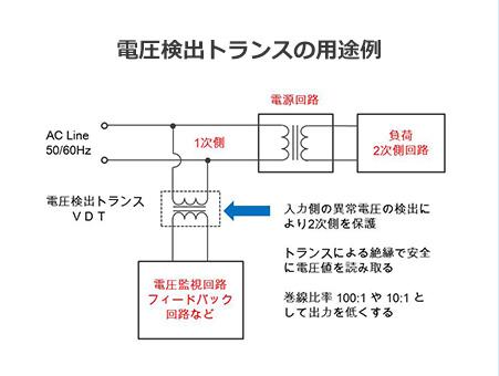 電力検出トランスの用途例